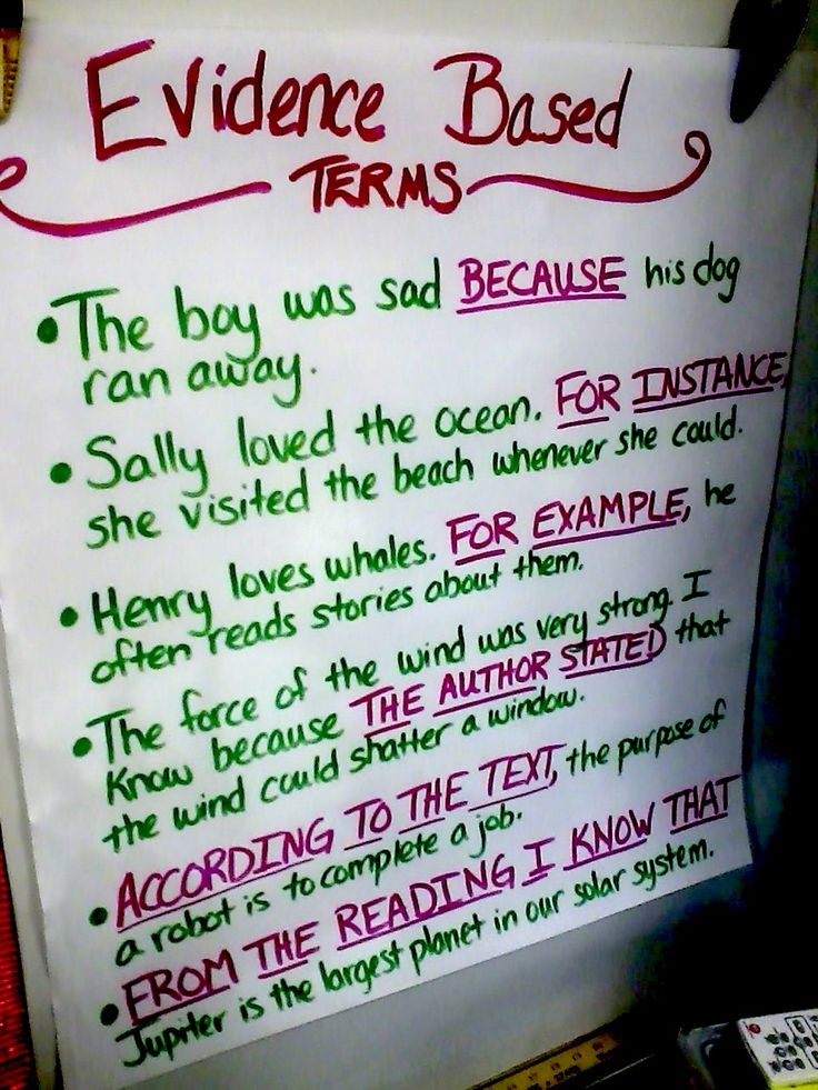 fifth grade anchor charts   Check out this anchor chart from Jennifer Hartley's 5th-Grade class: