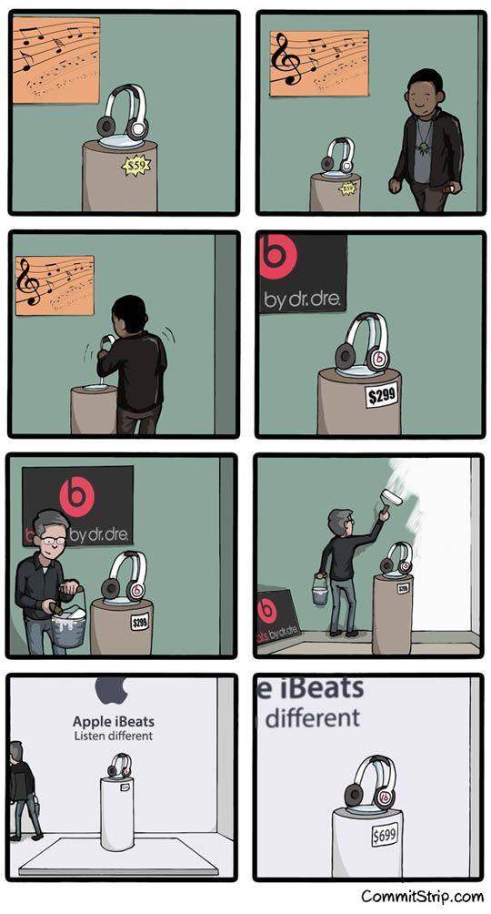 Listen Different