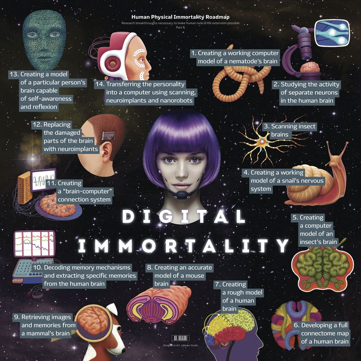 What kind of immortality would you rather come true? - Album on Imgur