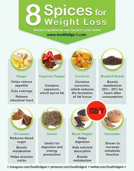 natural weight loss indian foods