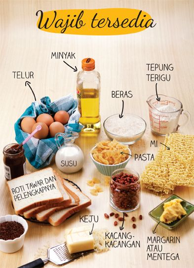 Bahan Wajib Tersedia di Dapur :: Your Kitchen's must have items ::