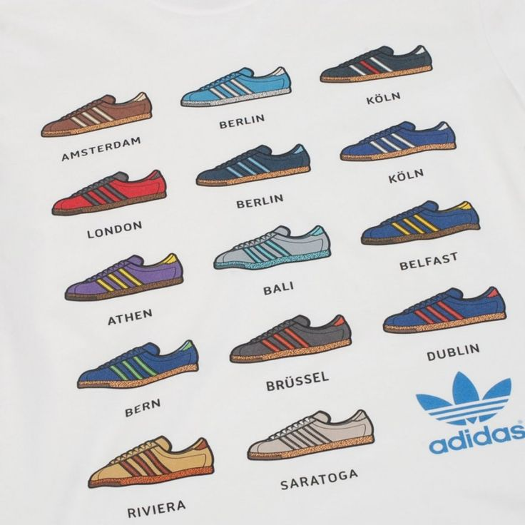 The Story behind - Adidas Original's Hamburg