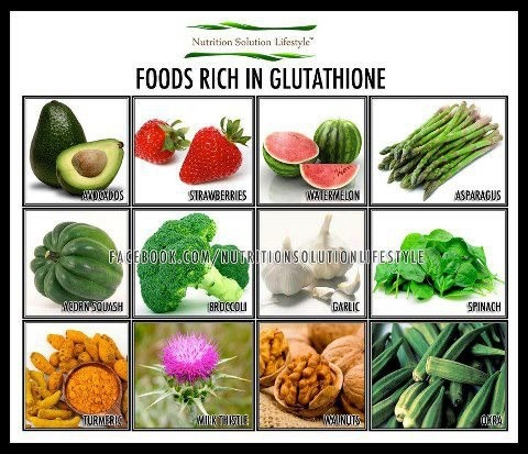 "Foods rich in Glutathione ❥➥❥ avocado, strawberries, watermelon, Asparagus, acorn squash, Broccoli, garlic, spinach, turmeric, milk thistle, walnuts, okra  How many of these foods do YOU like?  ♥Like✔""Share""✔Tag✔Comment✔Repost✔God Bless♥   ℒℴѵℯ / Thanks ➸ Nutrition Solution Lifestyle ➸ via Urb  Share.Like.Comment.Tag.EMPOWERment ♡ ♥ ♡ pinned with Pinvolve - pinvolve.co"