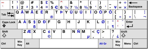 US-International keyboard layout - Windows