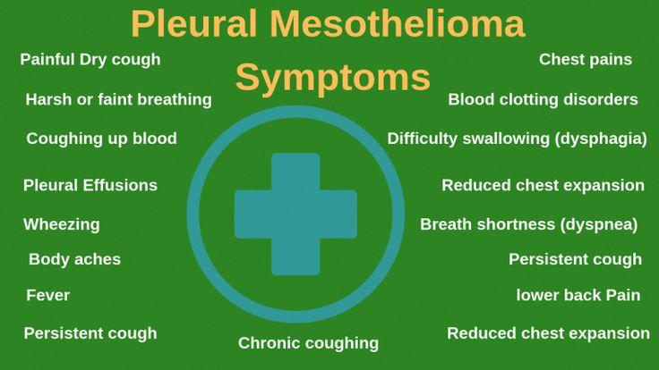 define a mesothelioma #Mesothelioma | Mesothelioma ...