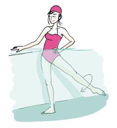 Pour muscler l'intérieur des cuisses et les fesses - La main posée sur le bord de la piscine, avec votre jambe tendue sur le côté, dessinez des cercles plus ou moins grands. Faites ce mouvement 16 fois... x3, soit 48 fois (en marquant une toute petite pause de 5 secondes entre chaque série.) Puis changez de côté et enchaînez avec l'autre jambe 48 fois. Pour plus d'intensité, vous pouvez rajouter un flotteur sur le pied de la jambe qui travaille.) Parfait aussi pour les abdominaux.