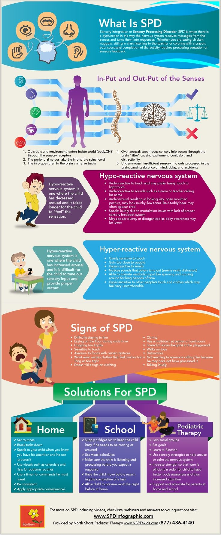 What is Sensory Processing Disorder - infographic ~ So helpful! via @TheCoffeKlatch