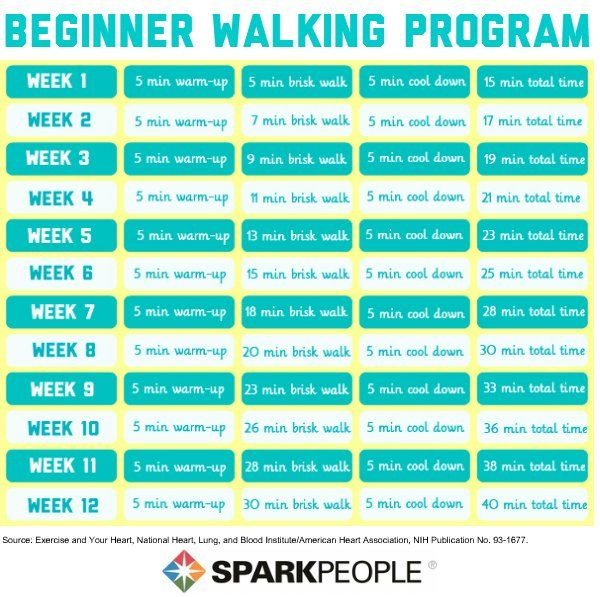 12-Week Beginner #Walking Program | via @SparkPeople