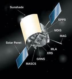 Schematic of the MESSENGER spacecraft. Launched 3 Aug, 2004. After more than 10 years in operation, the MErcury Surface, Space ENvironment, GEochemistry, and Ranging (MESSENGER) spacecraft impacted the surface of Mercury on April 30, 2015, at a speed of more than 3.91 kilometers per second (8,750 miles per hour), marking the end of operations for the hugely successful Mercury orbiter.
