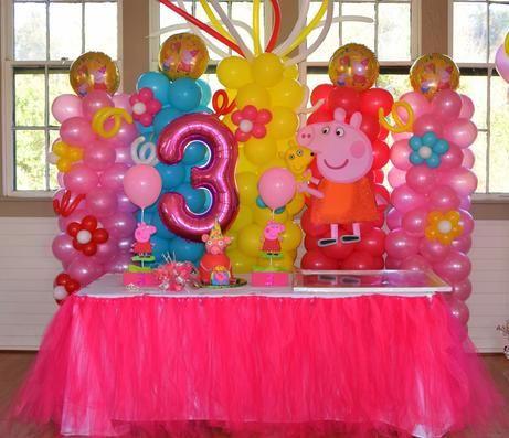 Peppa Pig Balloon Decorations Peppa Pig Peppa Pig