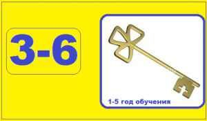 """Childrens Bible School Lessons. Воскресная школа - Программа """"Ключ"""". Уроки для Воскресной школы для детей с 3 до 6 лет"""