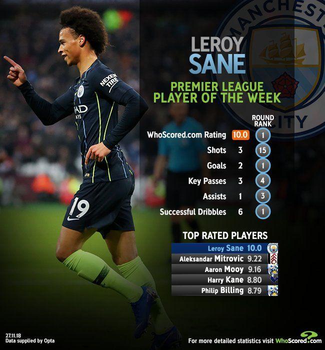 Premier League Potw Leroy Sane Premier League Leroy Sane League