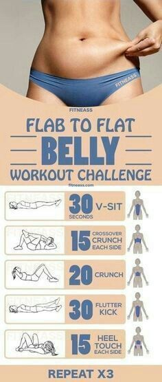 Flab to flat belly workout challenge | Posted By: NewHowToLoseBellyFat.com
