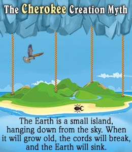 Cherokee Myth About the World's Creation