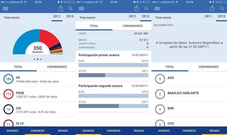 Sigue los resultados de las Elecciones Generales de España 2015 desde tu iPhone