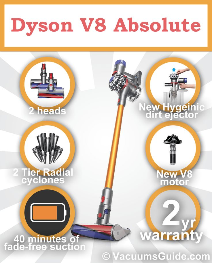 Dyson V8 - more power to the best cordless on the market - Best vacuum cleaner - the ultimate guide - Clean smartly