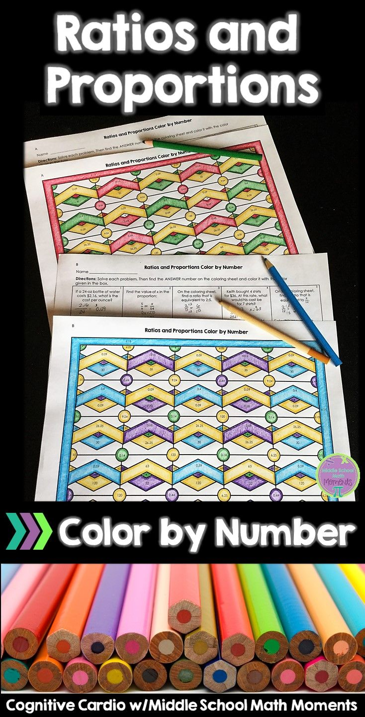 Try this engaging, self-checking color by number to help your math students practice ratio and proportions concepts. #math #ratios