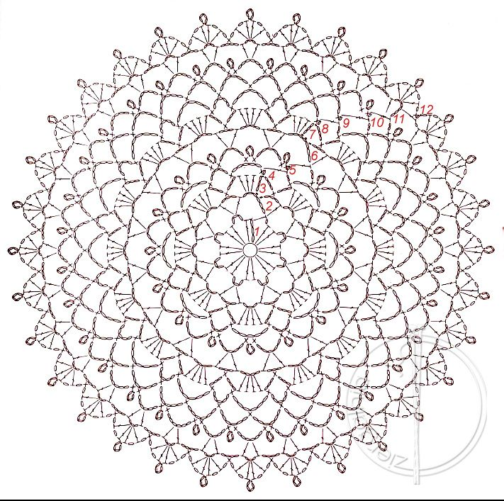 Diagramfor crochet dream catcher .☀CQ #crochet