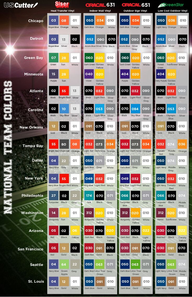 Best 25 nfl team colors ideas on pinterest seahawks game sunday are you ready for some footballvinyl team colors matched to 4 lines of nvjuhfo Images