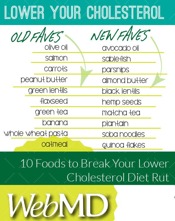 Best Foods To Help Lower Your Cholesterol