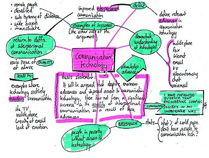 Student nurse dissertation ideas