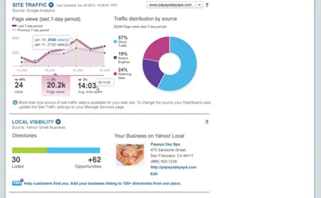 Yahoo Rolls Out Small Business Marketing Dashboard