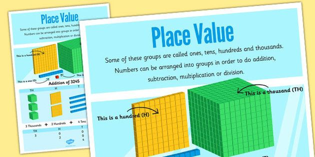 Place Value Poster (Large)