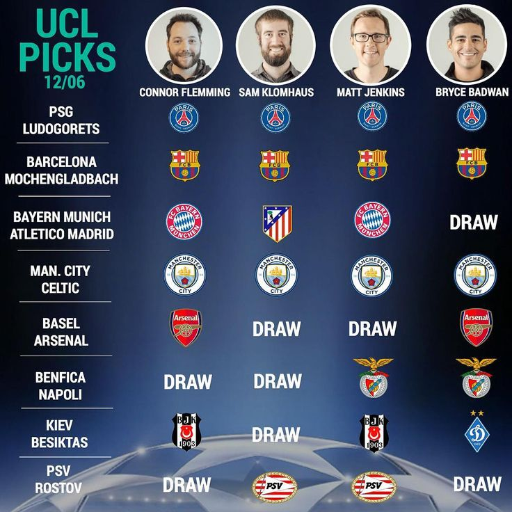 For the gamblers out there, here are #the18soccer picks for today's #championsleague matches.  #Barcelona #barca #psg #atleti #miasanmia #bayern #afc #arsenal #benfica #kiev #besiktas #psv #mancity #celtic #ucl