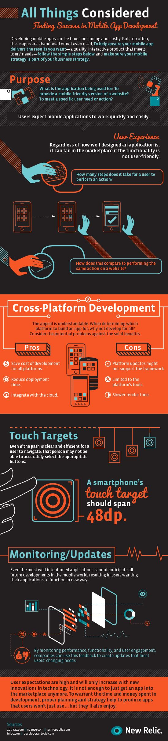 What Do Users Want From Their Mobile Apps And What Is Your Mobile App Strategy? #infographic