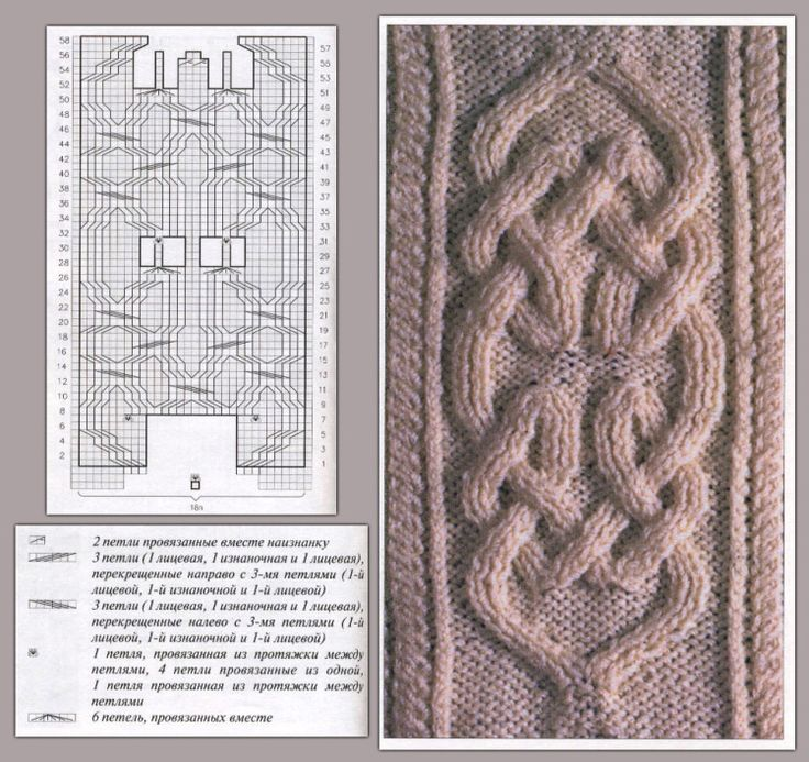 interesting cable motif - knit stitch pattern chart