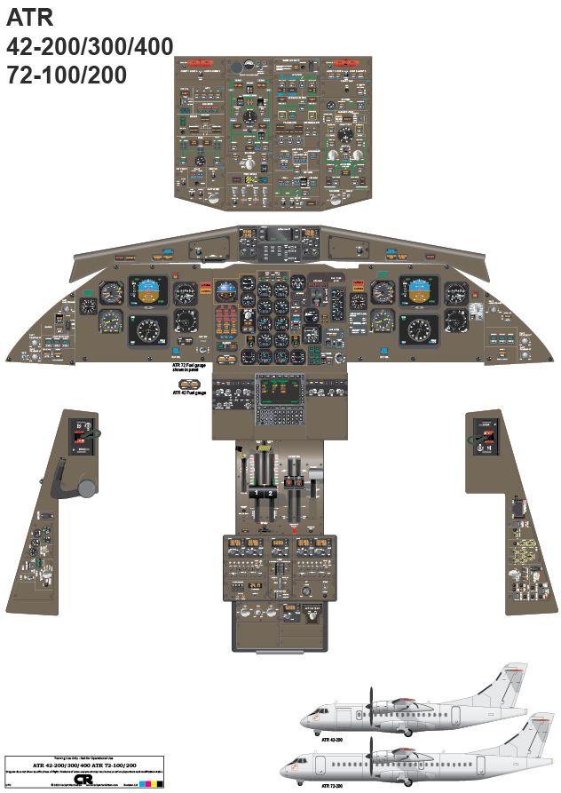 Atr 42  72 - 300 Cockpit Poster
