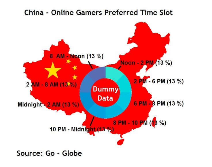 China Online Gaming Market & Users (Mobile, PC Online Client Games, Web) Forecast