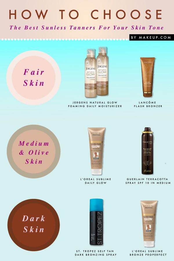 Different sunless tanners work better for different people. When determining which is best for you, it's important to consider application preference and your skin tone. Here's our breakdown of the sunless tanners that are most flattering for every complexion.