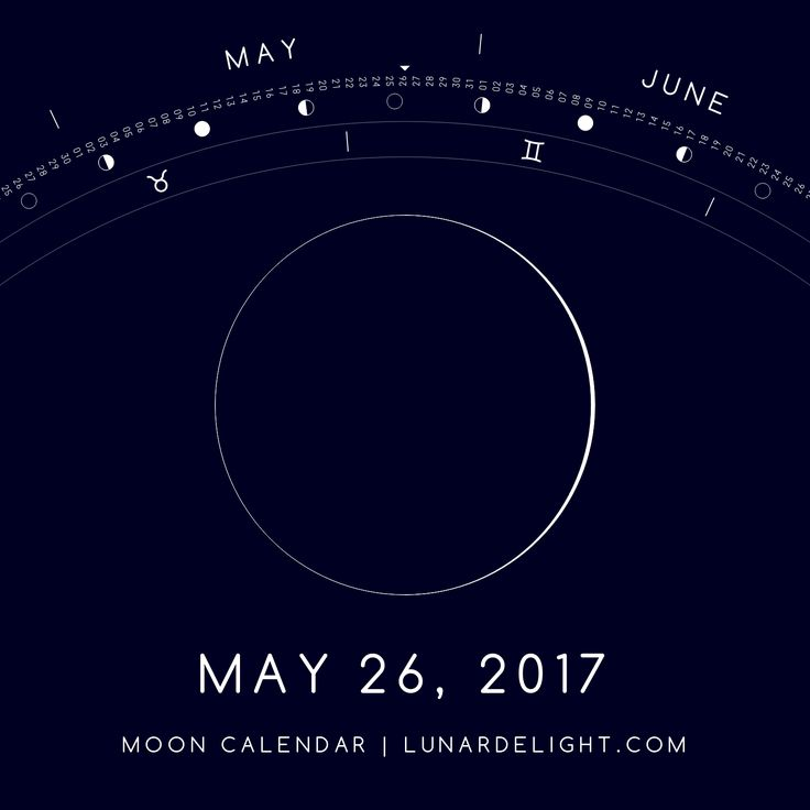 Friday, May 26 @ 14:40 GMT  Waxing Crescent - Illumination: 1%  Next Full Moon: Friday, June 9 @ 13:11 GMT Next New Moon: Saturday, June 24 @ 02:32 GMT
