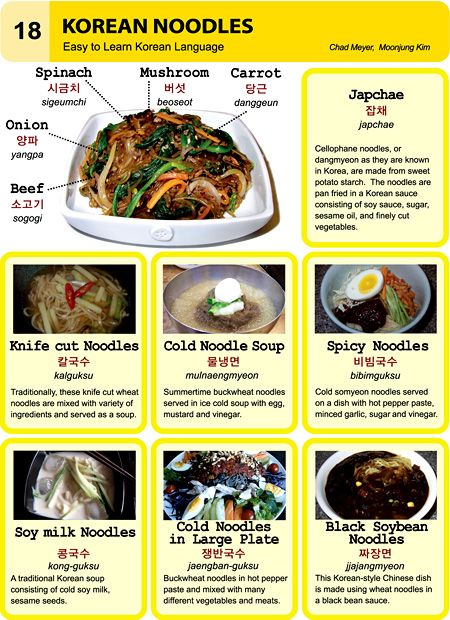 Korean flashcards from Korean Times