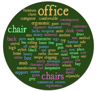 Office Chairs for Sale – 3 Unique Ergonomic Benefits Posted on July 29, 2014 by Eva Carpio Quality Office Chairs For Sale Call Us For A FREE Quote 832-534-2516 While it may seem obvious, many people overlook the importance of comfort in workplace productivity.  Sitting in a comfortable chair at your desk can make a huge difference in both work quality and quantity.  Viper offers several lines of comfortable office chairs for sale at affordable price points.