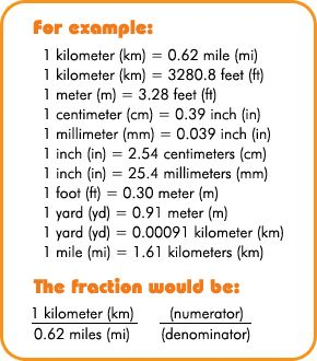 metric length - use www.metric-conversion.org  http://www.metric-conversions.org/