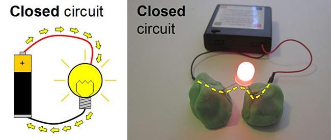 Open Circuit And Right A Picture Of An Open Circuit Using Squishy