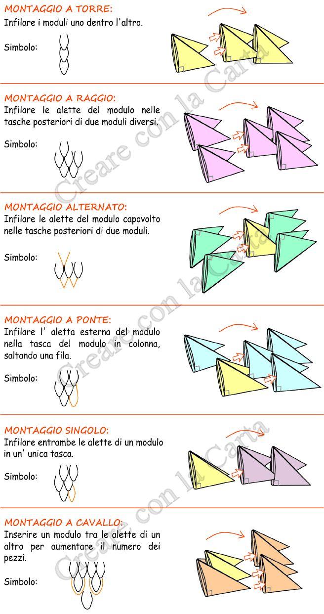 Creare con la carta gli origami 3d in modo facile e veloce!