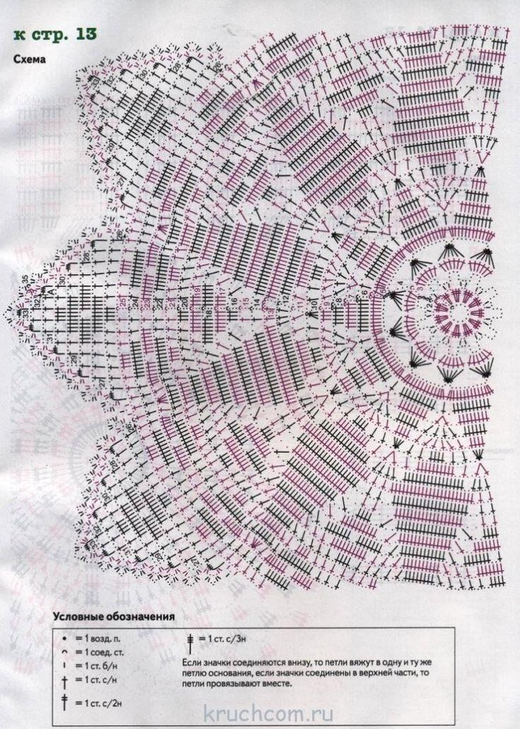 Los Patrones De Crochet Tops Compra lotes baratos de Los