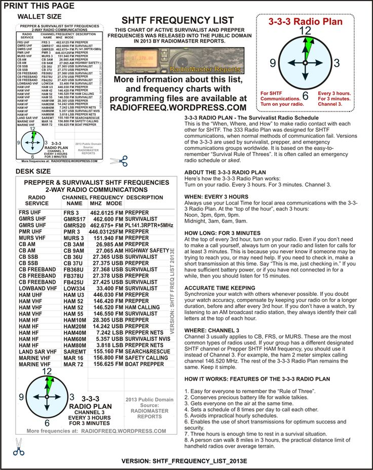 CLICK TO PRINT WALLET SIZE – SHTF FREQUENCY LIST – Prepper Survivalist Channel Frequencies Chart VHF UHF HF CB MARINE HAM FRS GMRS PMR MURS FM SSB AM