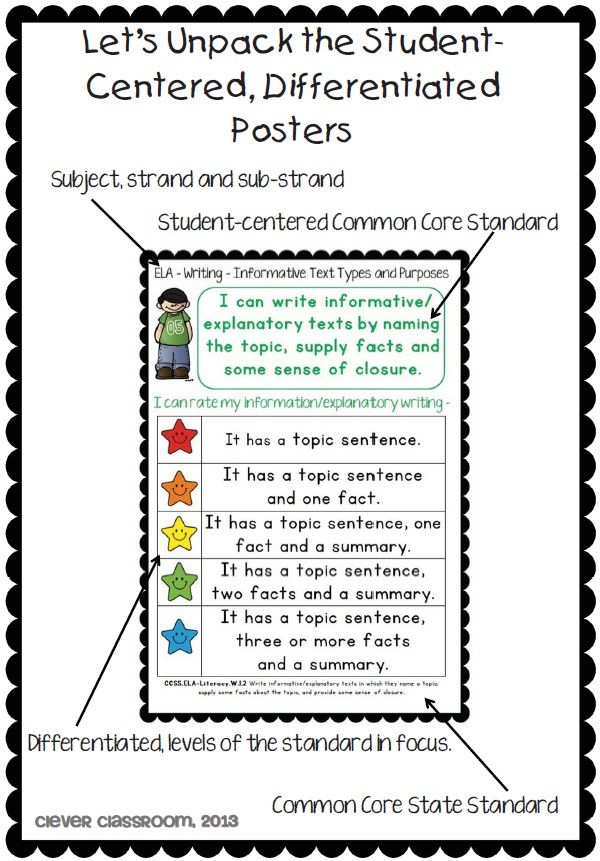 157 Best Assessments Images On Pinterest | Teaching Ideas, Guided