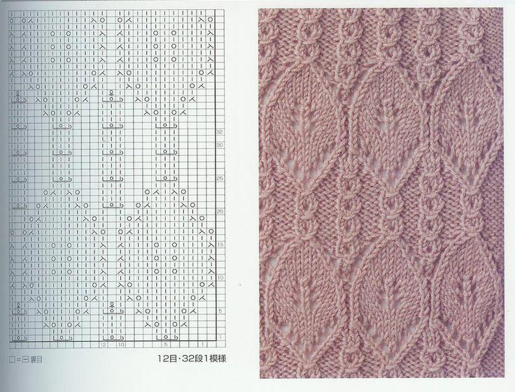 knit stitch dictionary 250 essential stitches