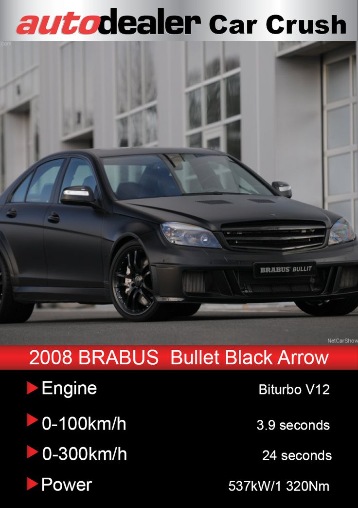BRABUS Bullet Black Arrow