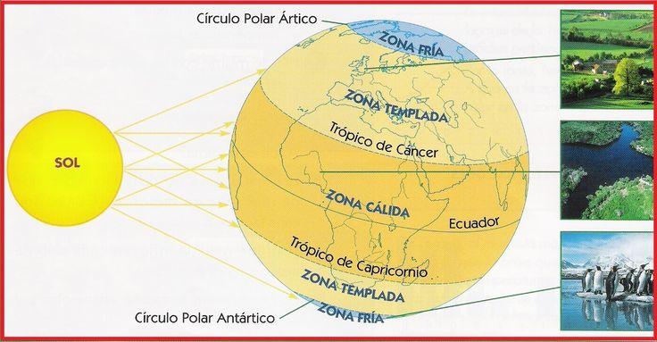 El Tiempo Y El Clima Clima Tiempo Y Clima Circulo Polar Antartico