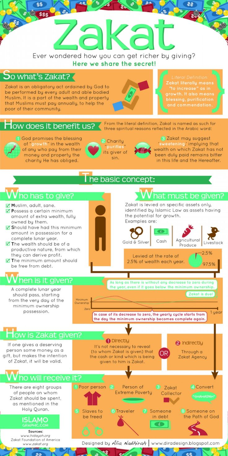 33 best islam images on pinterest love arabic quotes and books get rich by giving more zakat infographic gamestrikefo Gallery