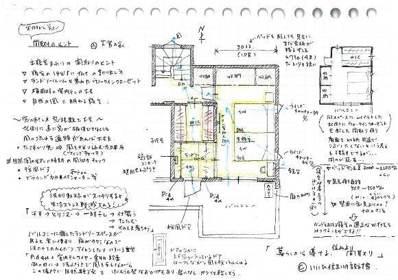 暮らしから間取りのヒントを♪_「ランドリールームを兼ねたWICと寝室考」@大宮の家   いいひブログ - いいひ住まいの設計舎