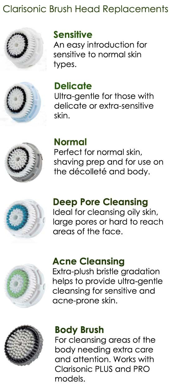 A new year, a new Clarisonic brush head.  For best results, replace your Clarisonic brush head every three months.  Stop by and see us for all your Clarisonic Sonic Skin care needs.  ASerenity is your authorized Clarisonic retailer carrying all the Clarisonic brush heads in San Diego.   http://www.ASerenity.com/clarisonic.html