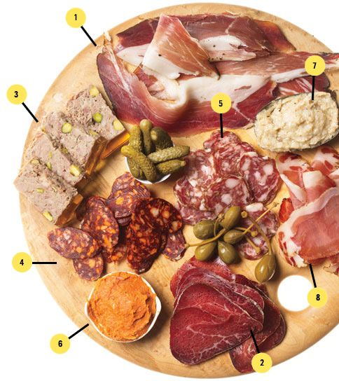 1-Speck 2-Mocetta 3-Rabbit Pate 4-Chorizo 5-Finochietta 6-Nduja 7-cured prosciutto fat 8-Coffee Lomo