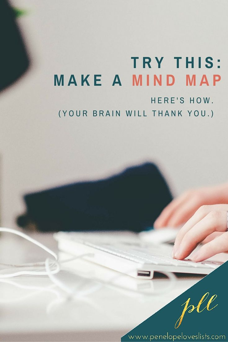 How to make a mind map and how to use mind mapping to organize your thoughts and create your To Do List, from Penelope Loves Lists